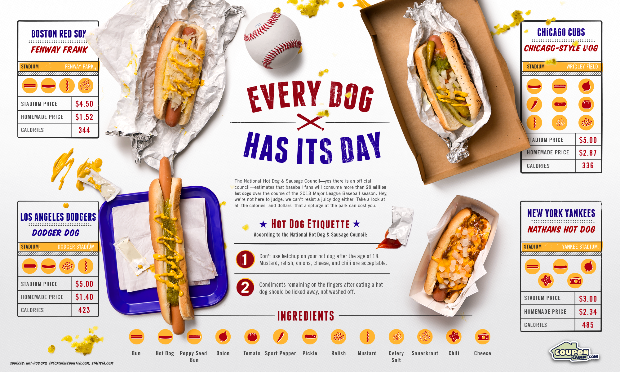 Is Today National Hot Dog Day A Look At The Hot Dog Day Mystery